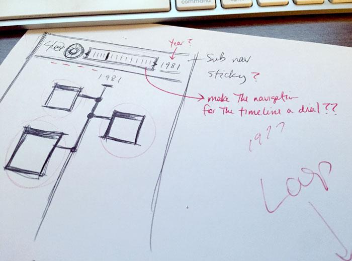 Loop 40 - Sketch